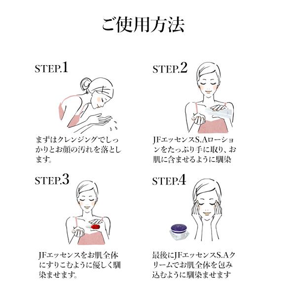 幹細胞コスメ トライアルセット ご使用方法